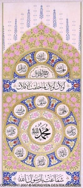 Names of the Prophet
